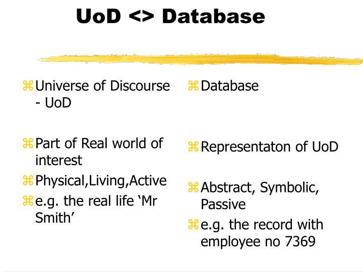 Universe of Discourse - UoD