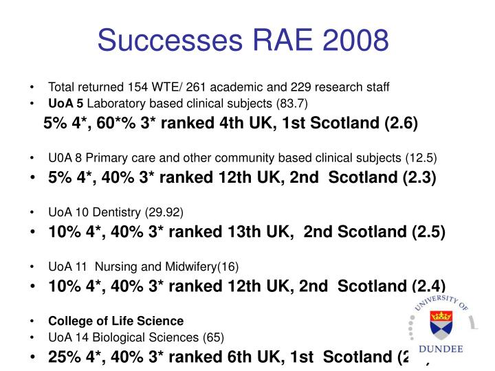Successes RAE 2008