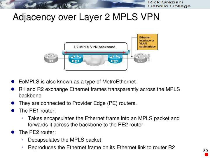 Adjacency over Layer 2 MPLS VPN