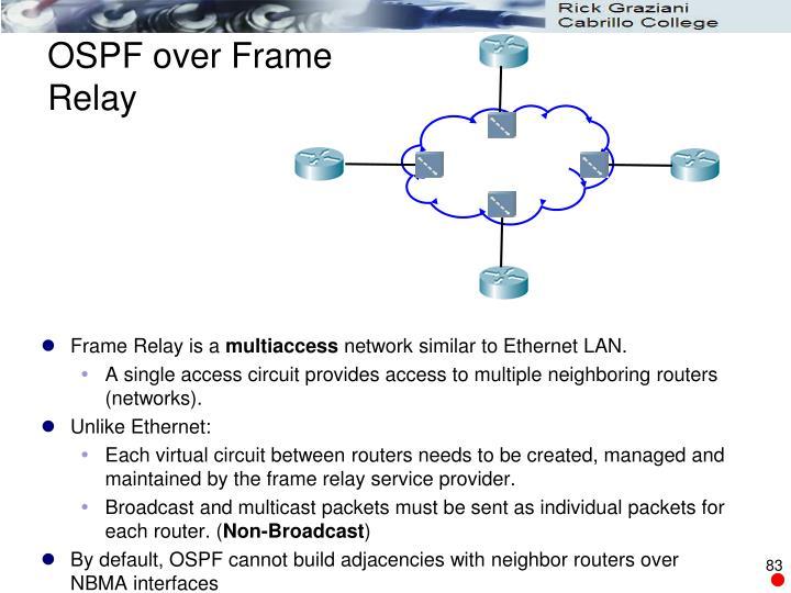 OSPF over Frame Relay