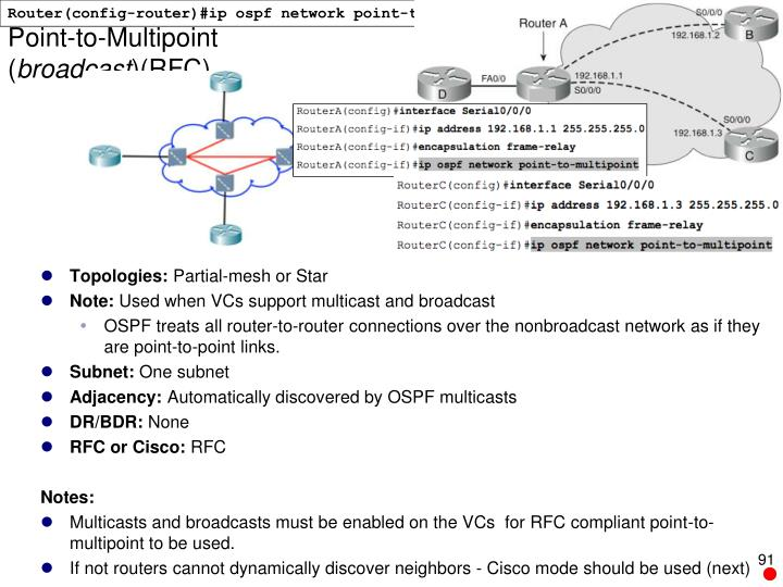 Router(config-router)#ip ospf network point-to-multipoint