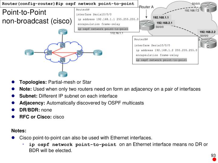 Router(config-router)#ip ospf network point-to-point