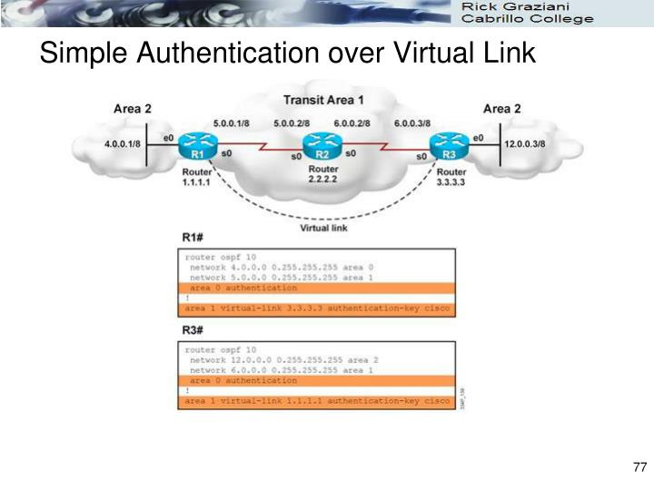 Simple Authentication over Virtual Link