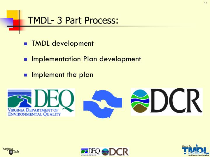 TMDL- 3 Part Process: