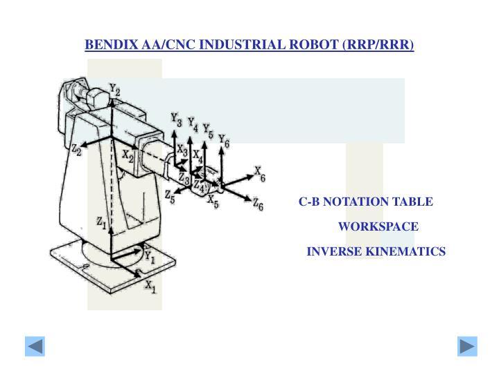 BENDIX AA/CNC INDUSTRIAL ROBOT (RRP/RRR)