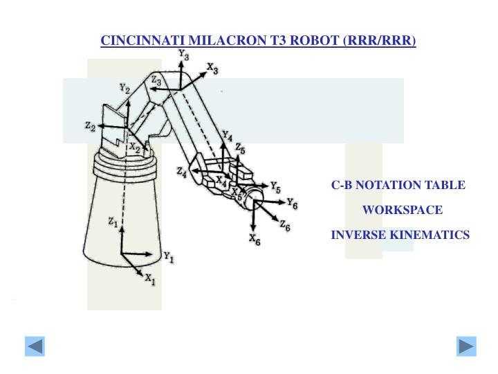 CINCINNATI MILACRON T3 ROBOT (RRR/RRR)