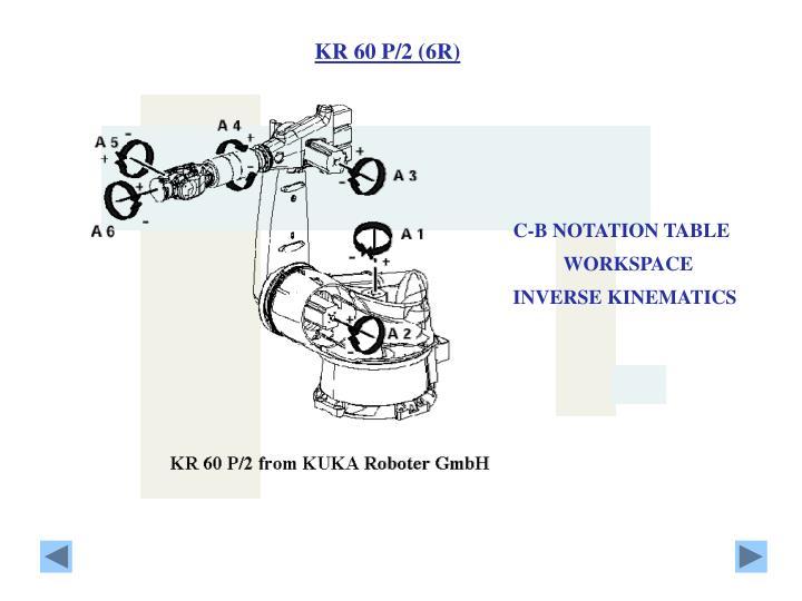 KR 60 P/2 (6R)