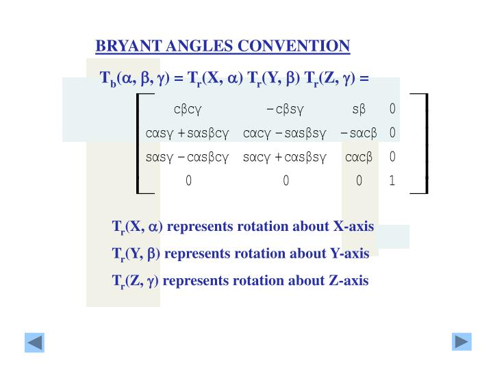 BRYANT ANGLES CONVENTION