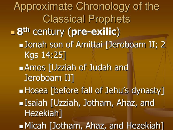 Approximate Chronology of the Classical Prophets