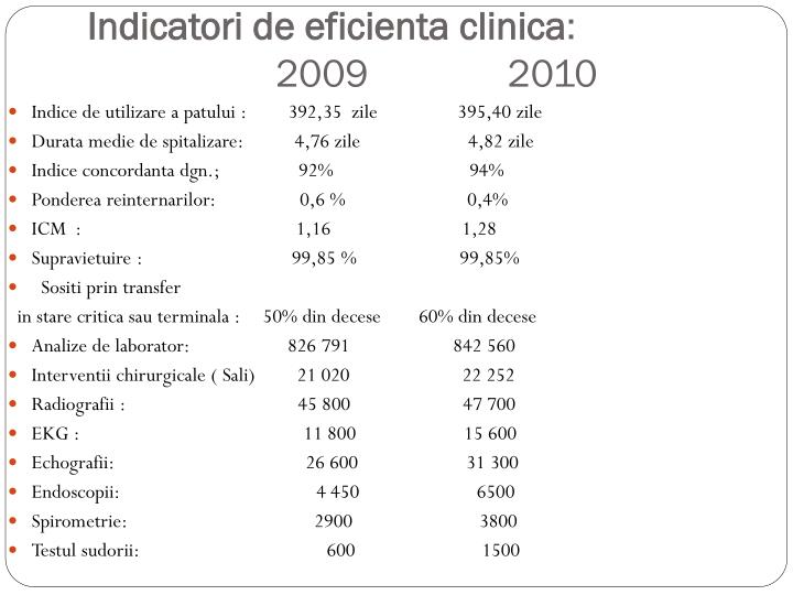 Indicatori de eficienta clinica 2009 20101