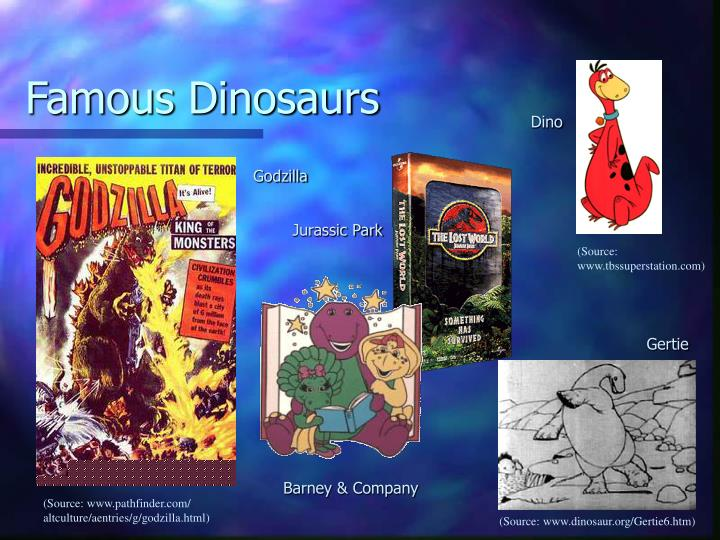 Famous Dinosaurs
