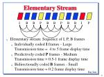elementary stream