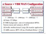 n source vbr wan configuration
