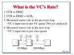 what is the vc s rate