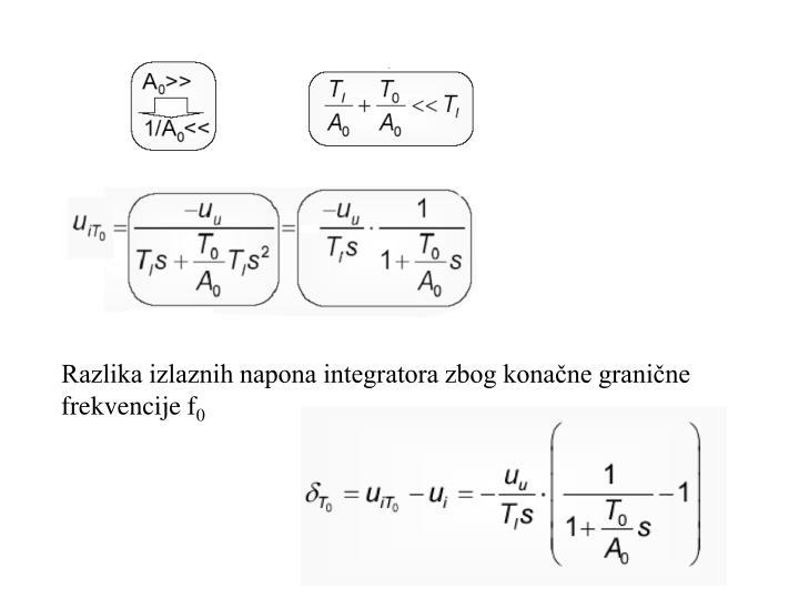 Razlika izlaznih napona integratora zbog konačne granične frekvencije f