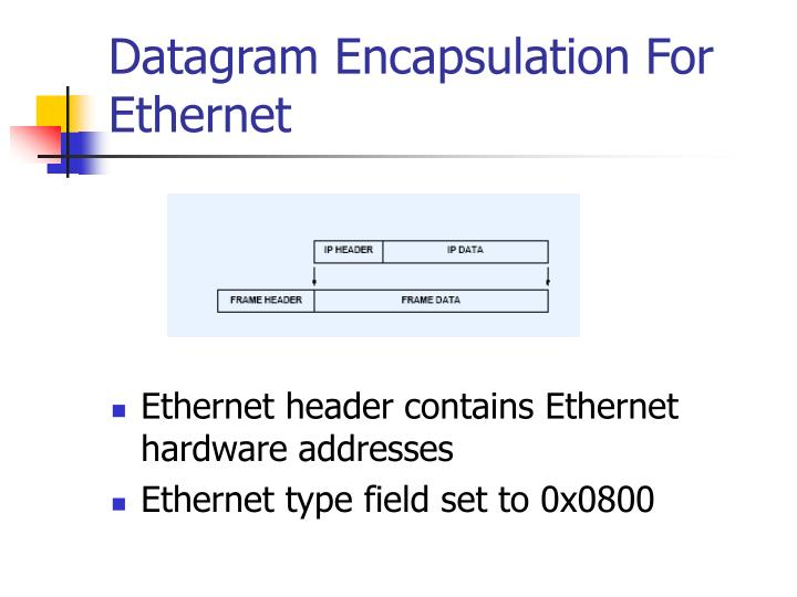 Datagram Encapsulation For Ethernet