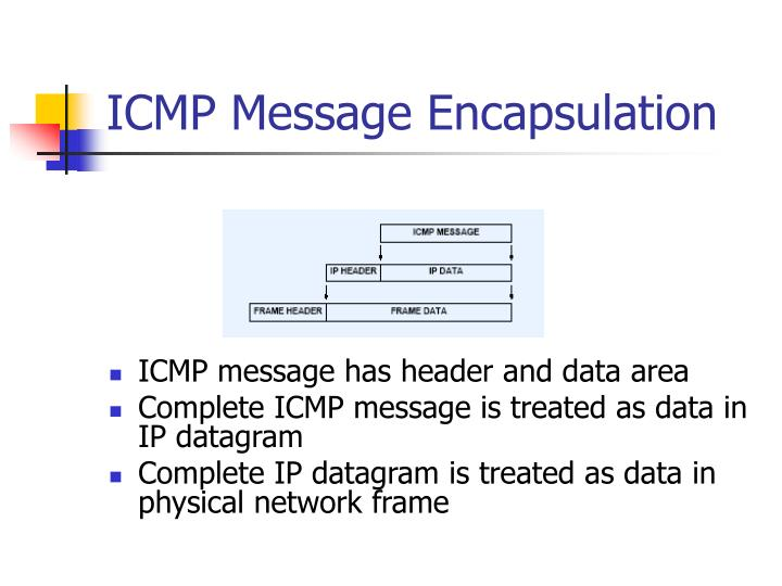ICMP Message Encapsulation