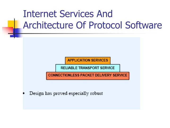 Internet Services And Architecture Of Protocol Software
