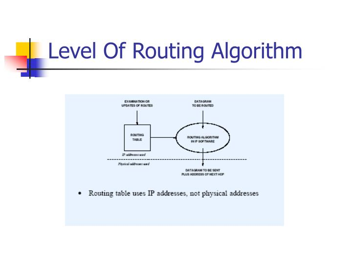 Level Of Routing Algorithm