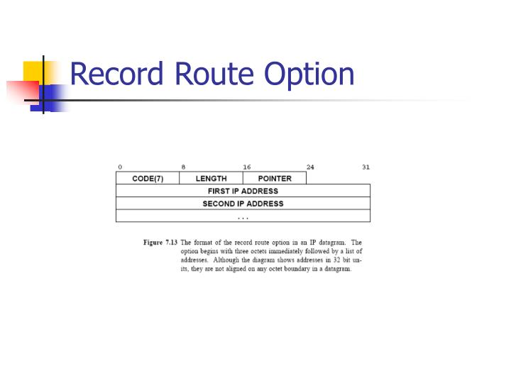 Record Route Option