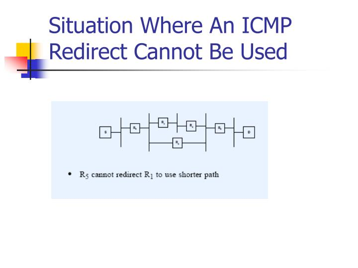 Situation Where An ICMP Redirect Cannot Be Used