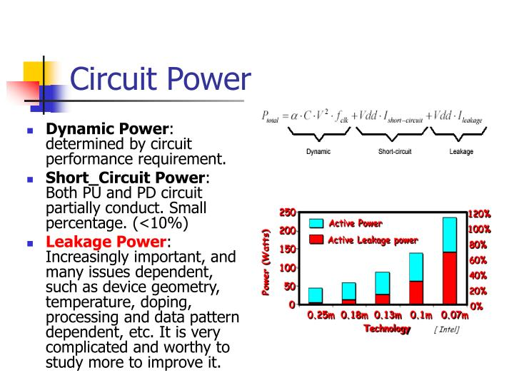 Circuit Power