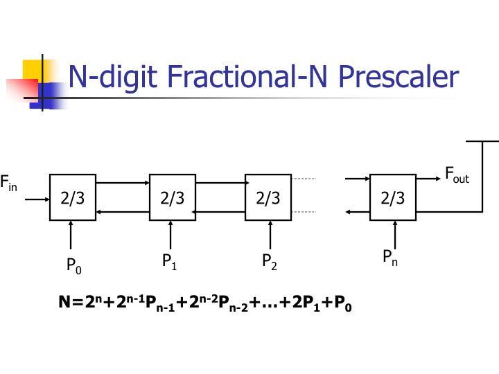 N-digit Fractional-N Prescaler