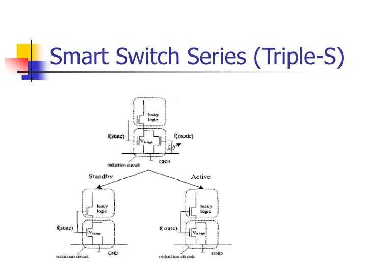Smart Switch Series (Triple-S)