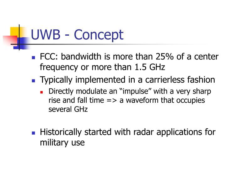 UWB - Concept