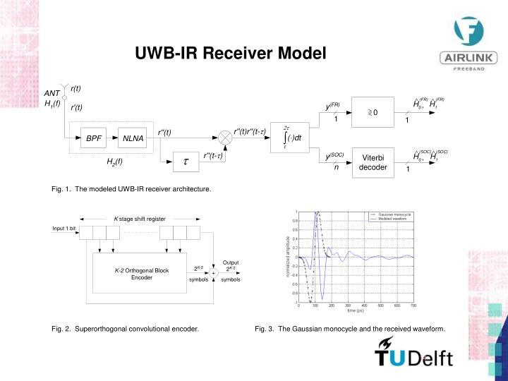 UWB-IR Receiver Model