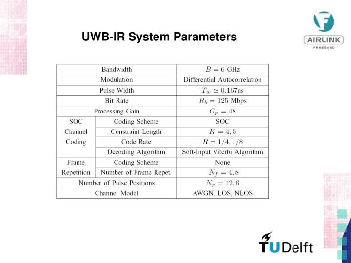 UWB-IR System Parameters