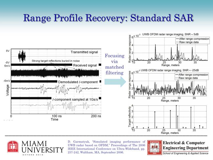 Range Profile Recovery: Standard SAR