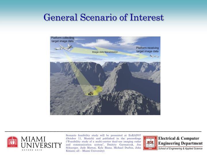 General Scenario of Interest