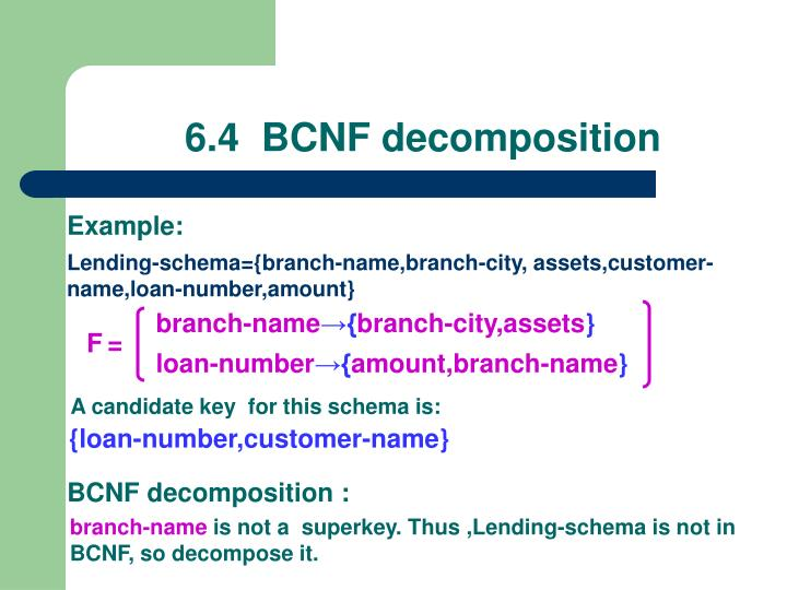 branch-name