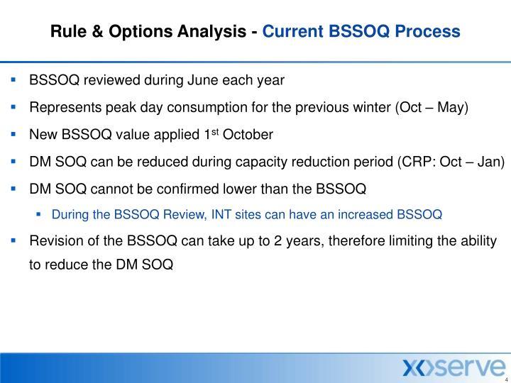 Rule & Options Analysis -