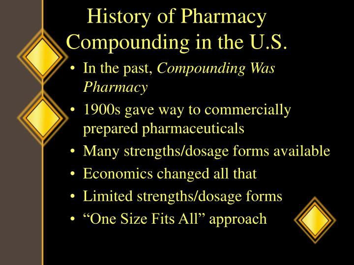 History of Pharmacy Compounding in the U.S.