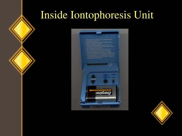 Inside Iontophoresis Unit
