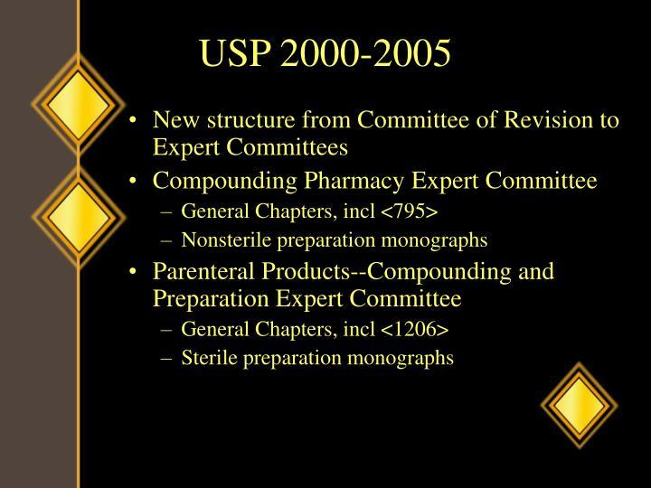 USP 2000-2005