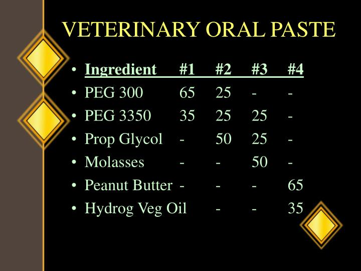 VETERINARY ORAL PASTE