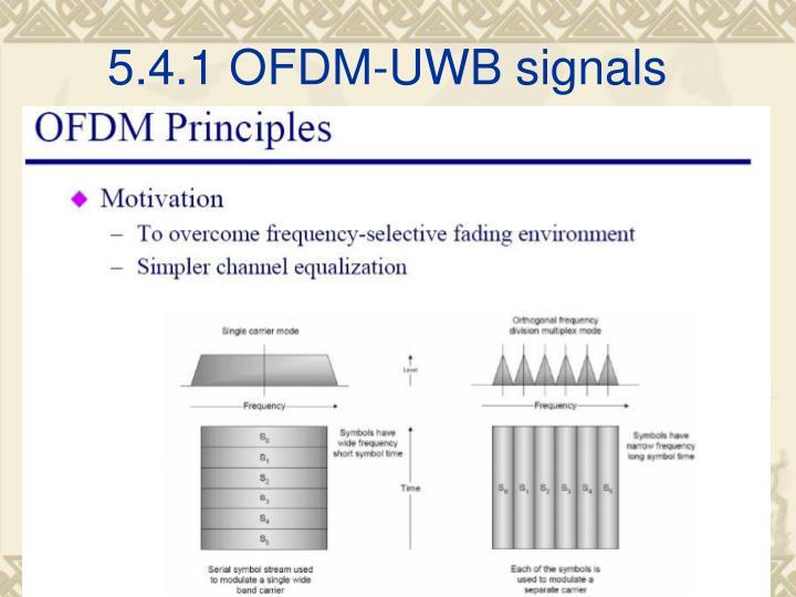 5.4.1 OFDM-UWB signals