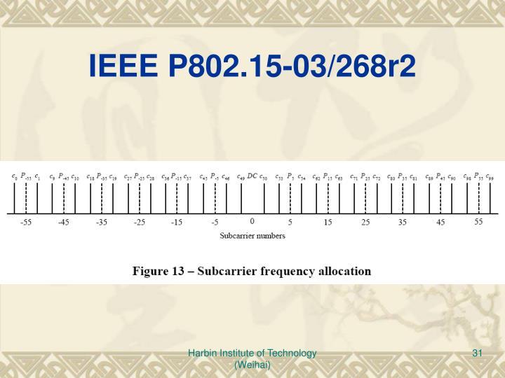 IEEE P802.15-03/268r2