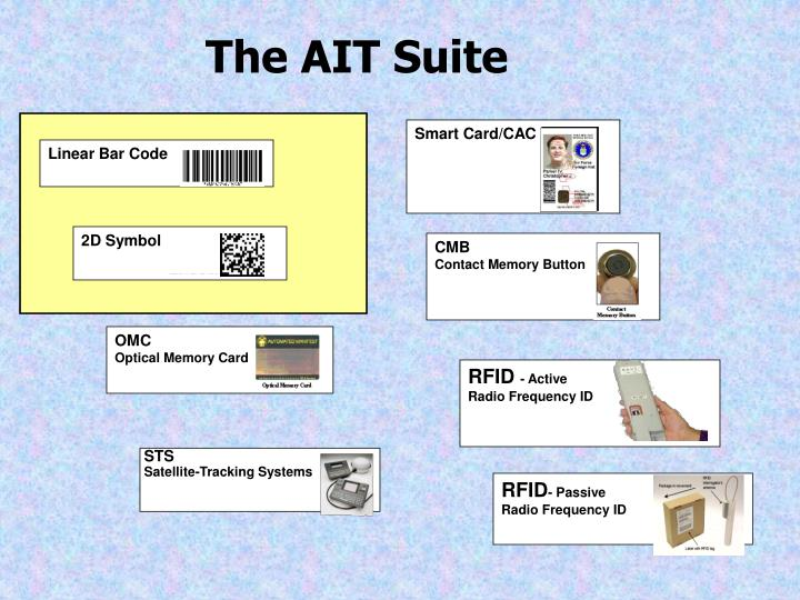 The ait suite