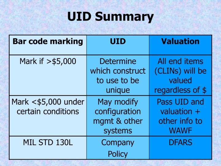 UID Summary