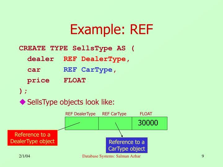 Example: REF