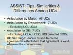 assist tips similarities differences among ucs