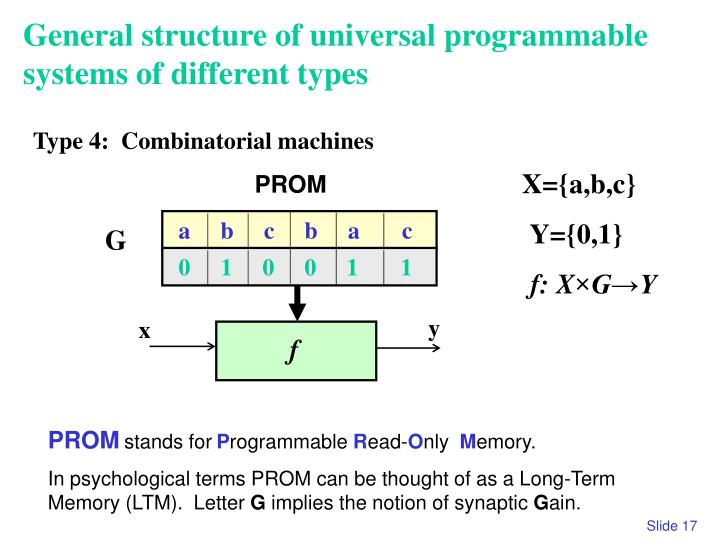 Type 4:  Combinatorial machines