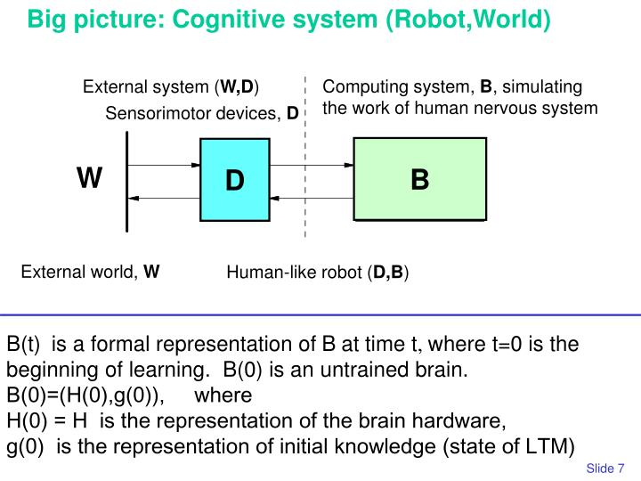 Big picture: Cognitive system (Robot,World)
