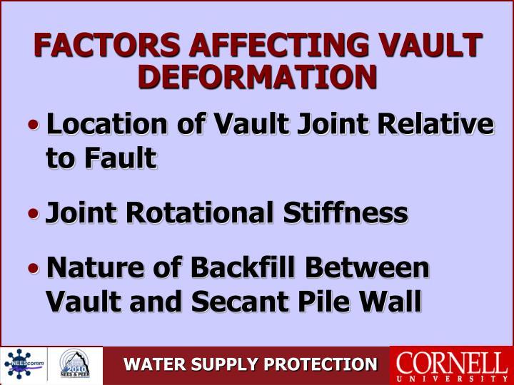 FACTORS AFFECTING VAULT DEFORMATION