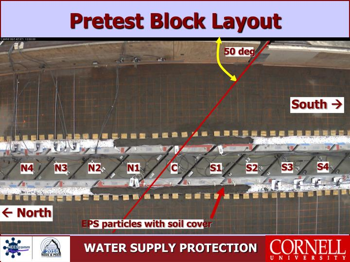Pretest Block Layout