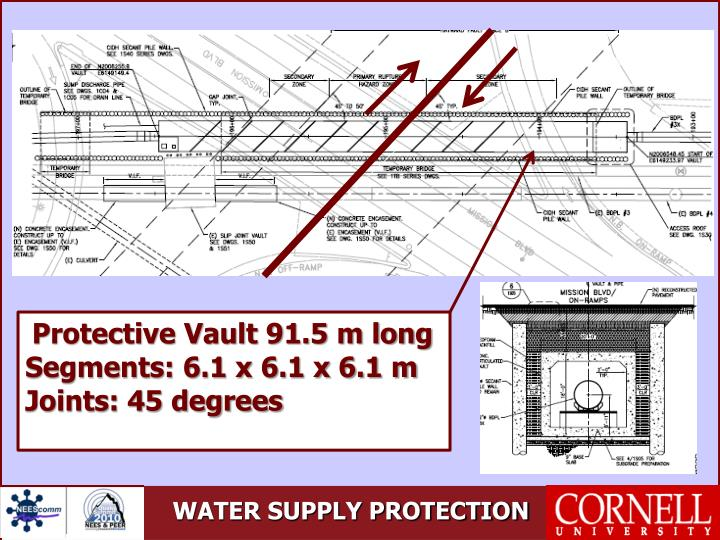 Protective Vault 91.5 m long